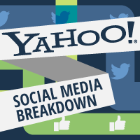 Yahoo!'s Social Media Breakd